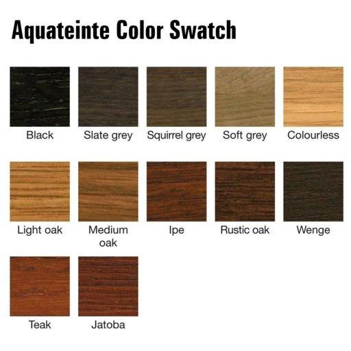 Blanchon Aquateinte 2K, PU Waterbased Stain, Black, 1L Image 2