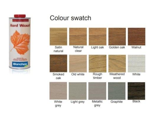 Blanchon Hardwax-Oil, White, 2.5 L Image 2