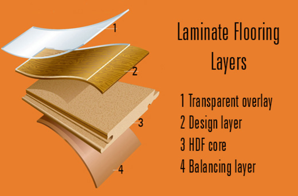 Is Engineered Flooring The Same As Laminate Flooring Centre